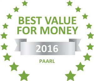 Best Value for Money 2016